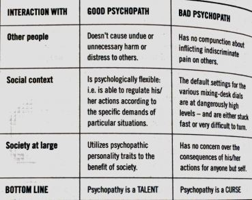 Differences between good and bad Psychopath